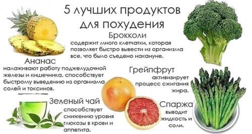Правильное питание после новогодних праздников. Шаг №3: корректируем питание