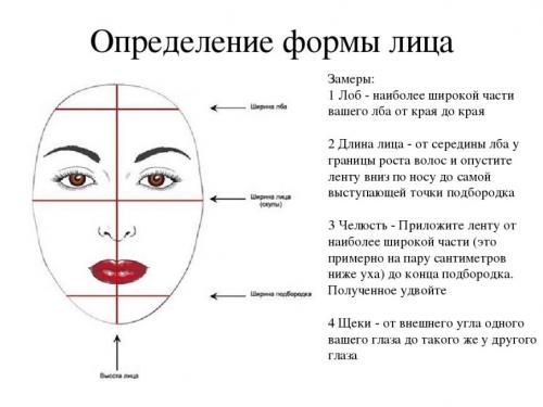 Очки солнцезащитные женские по форме лица. Как определить форму лица?