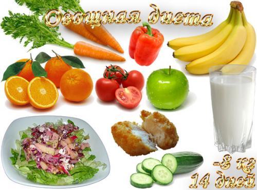 На сколько можно похудеть на неделю на овощах. Овощная диета, 14 дней, -8 кг