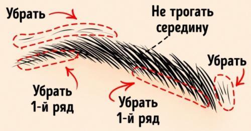 Брови, как сделать более густыми. 10хитростей, которые помогут создать идеальные брови