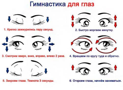Гимнастика для укрепления глазных мышц. Упражнения для укрепления глазных мышц