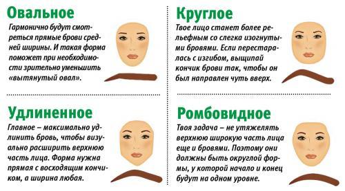 Как сделать брови красивыми. Как сделать форму бровей в домашних условиях: поэтапно с видео